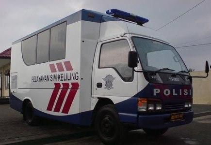 Jadwal SIM Keliling Tangerang